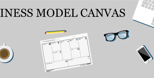 factoria inspira model canvas